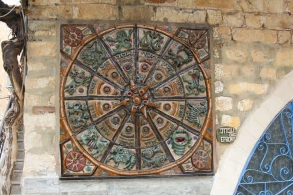 Judaísmo-Edad Media