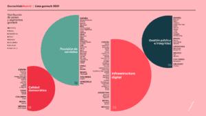 Lista govtech 2021 mhs